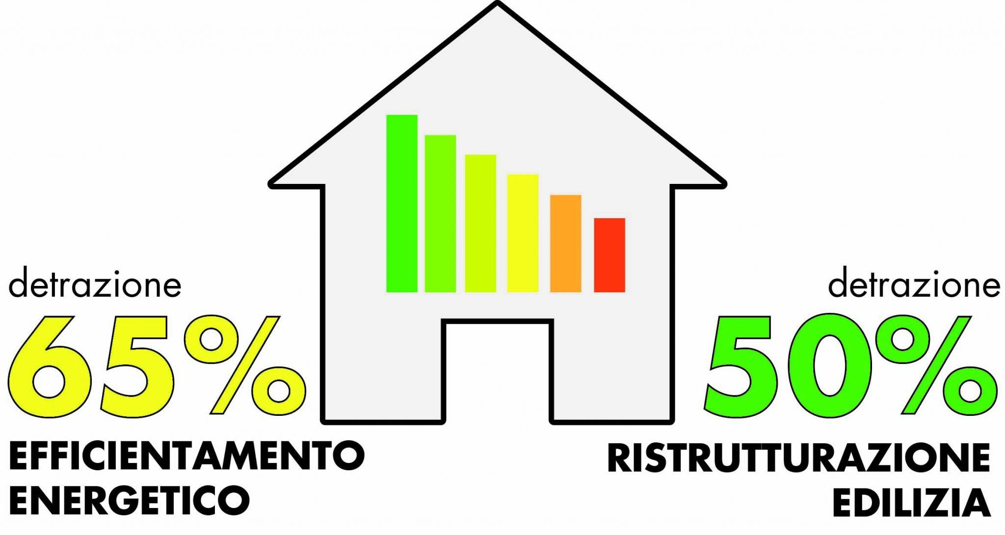 Causale bonifico detrazione 50 proroga detrazioni with for Causale bonifico climatizzatore detrazione 50